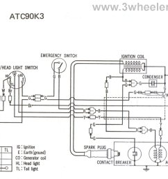 3 wheeler world tech help honda wiring diagrams rh 3wheelerworld com 2005 arctic cat 400 wiring [ 1656 x 1031 Pixel ]