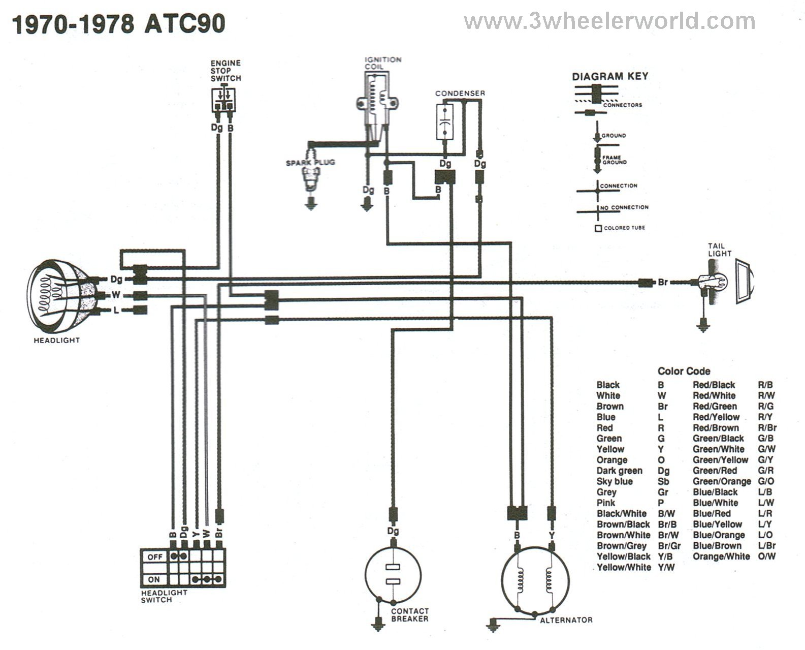 hight resolution of 1973 kawasaki wiring diagram