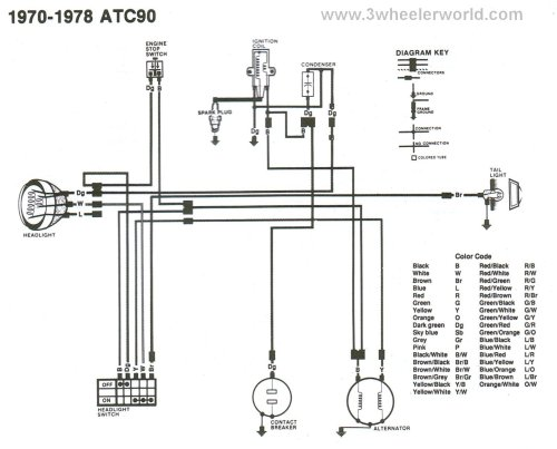 small resolution of 1973 kawasaki wiring diagram