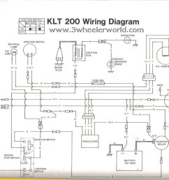 3 wheeler world tech help kawasaki wiring diagramsklt200 early models [ 1645 x 1102 Pixel ]