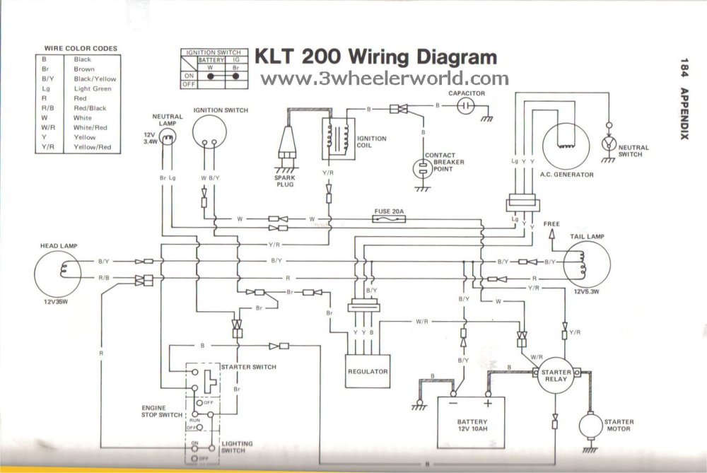 medium resolution of 3 wheeler world tech help kawasaki wiring diagramsklt200 early models
