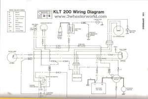 need free wire diagram for a kawasaki klt 200 atc? | Yahoo Answers