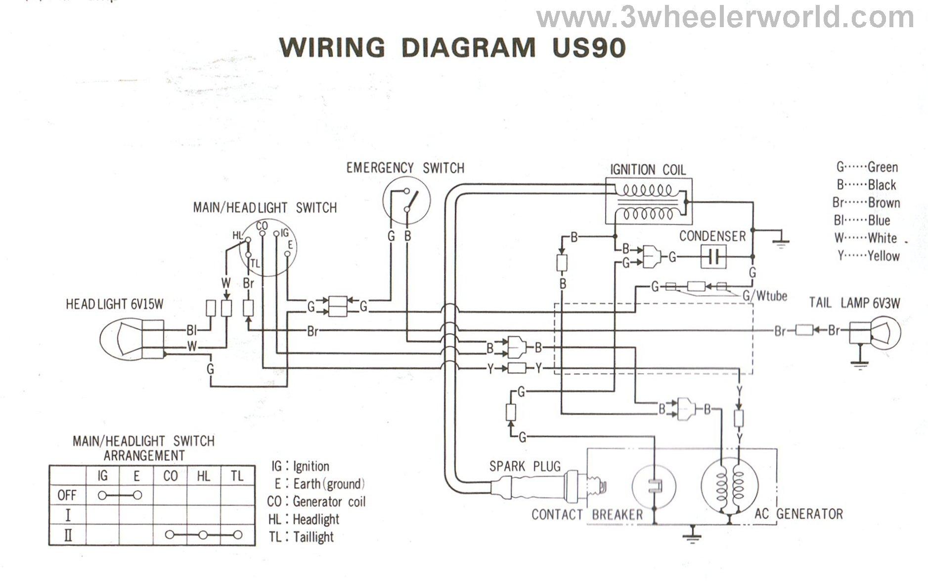 polaris scrambler 400 wiring diagram with 04 Predator 500 Wiring Diagram on Klt 250 Wiring Diagram also Polaris Trail Boss Wiring Schematic together with 04 Predator 500 Wiring Diagram in addition Tech likewise 1633618 Schematics Needed 2003 Pro X 700 A.