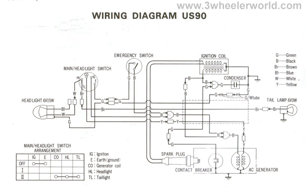 medium resolution of honda 350x wiring diagram wiring diagram show honda 350x wiring diagram wiring diagrams bib honda 350