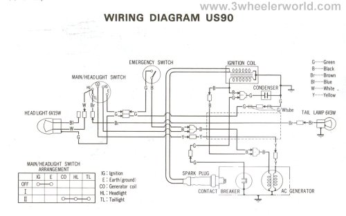 small resolution of honda 350x wiring diagram wiring diagram show honda 350x wiring diagram wiring diagrams bib honda 350