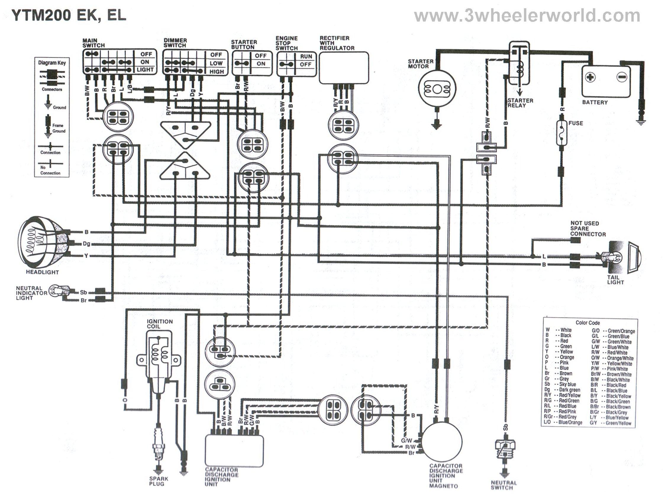 1986 yamaha phazer wiring diagram