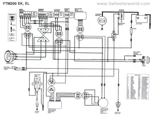 small resolution of ytm200ek 1983 yamahauler ytm200el 1984 yamahauler 3 wheeler world tech help yamaha wiring diagrams