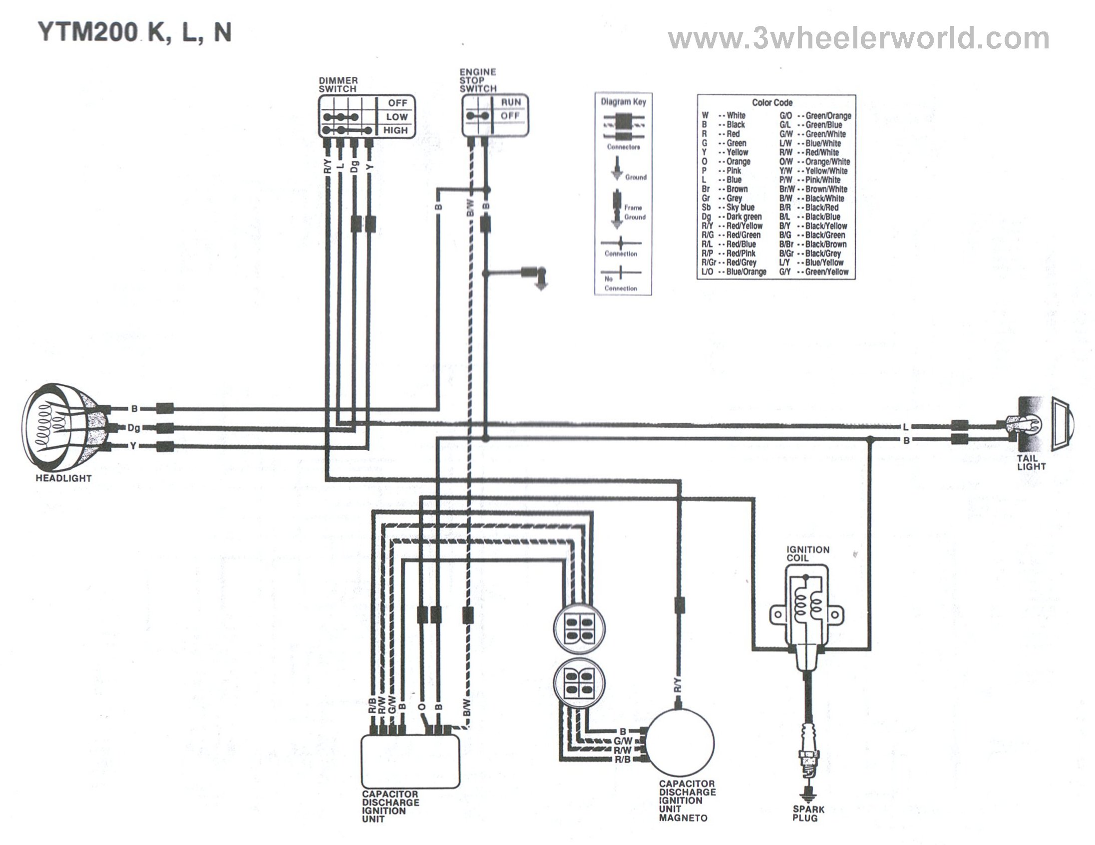 best images of 5 wire cdi wiring diagram dirt bike wiring