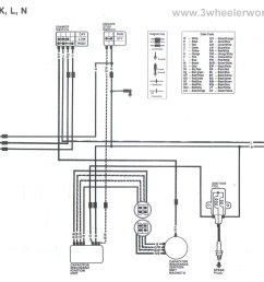 3 wheeler world tech help yamaha wiring diagrams rh 3wheelerworld com yamaha 90 outboard wiring diagram [ 2193 x 1693 Pixel ]