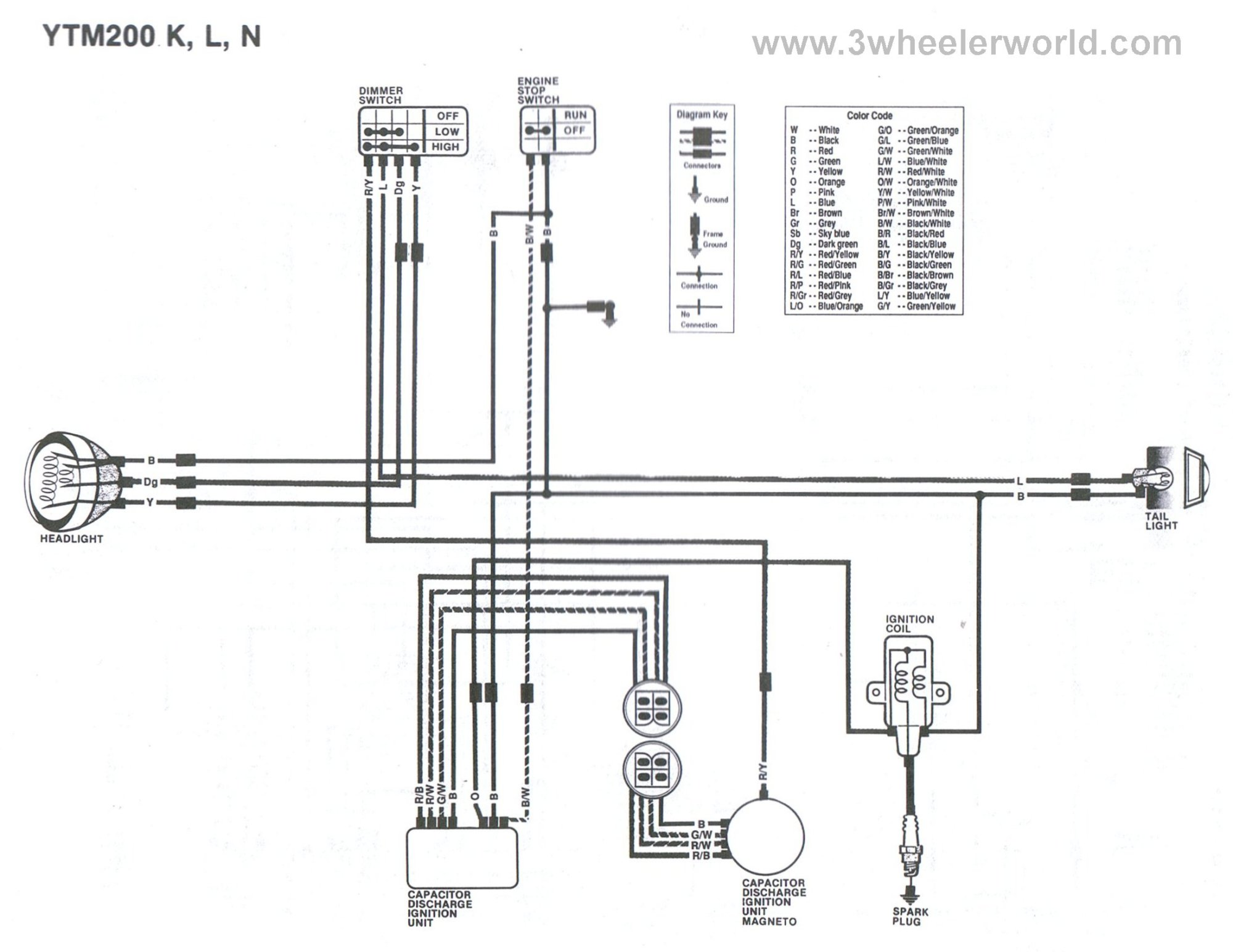 hight resolution of 3 wheeler world tech help yamaha wiring diagramsyamaha wiring diagrams