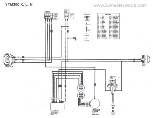 small resolution of 3 wheeler world tech help yamaha wiring diagrams rh 3wheelerworld com yamaha 90 outboard wiring diagram