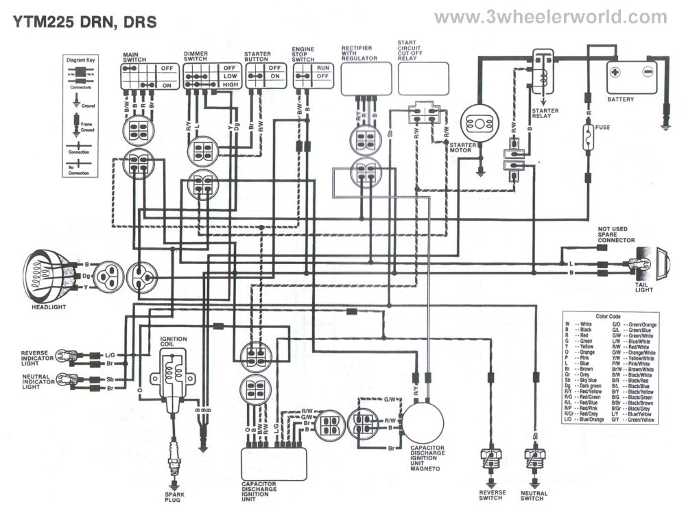 medium resolution of yamaha ttr 225 wiring diagram wiring diagram paper yamaha 225 dx wiring schmatic wiring diagram technic