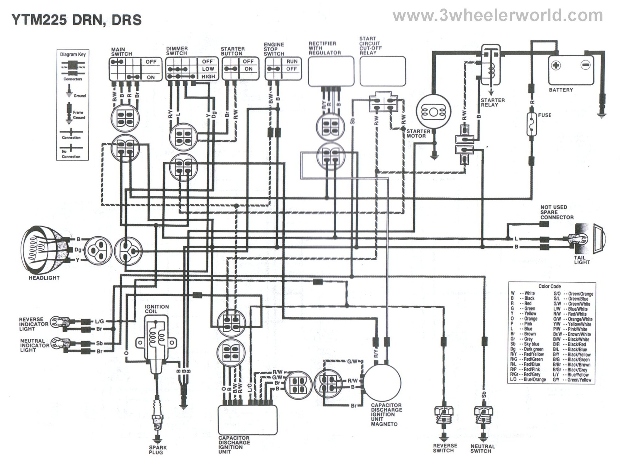 hight resolution of yamaha ttr 225 wiring diagram wiring diagram paper yamaha 225 dx wiring schmatic wiring diagram technic