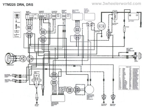 small resolution of yamaha ttr 225 wiring diagram wiring diagram paper yamaha 225 dx wiring schmatic wiring diagram technic