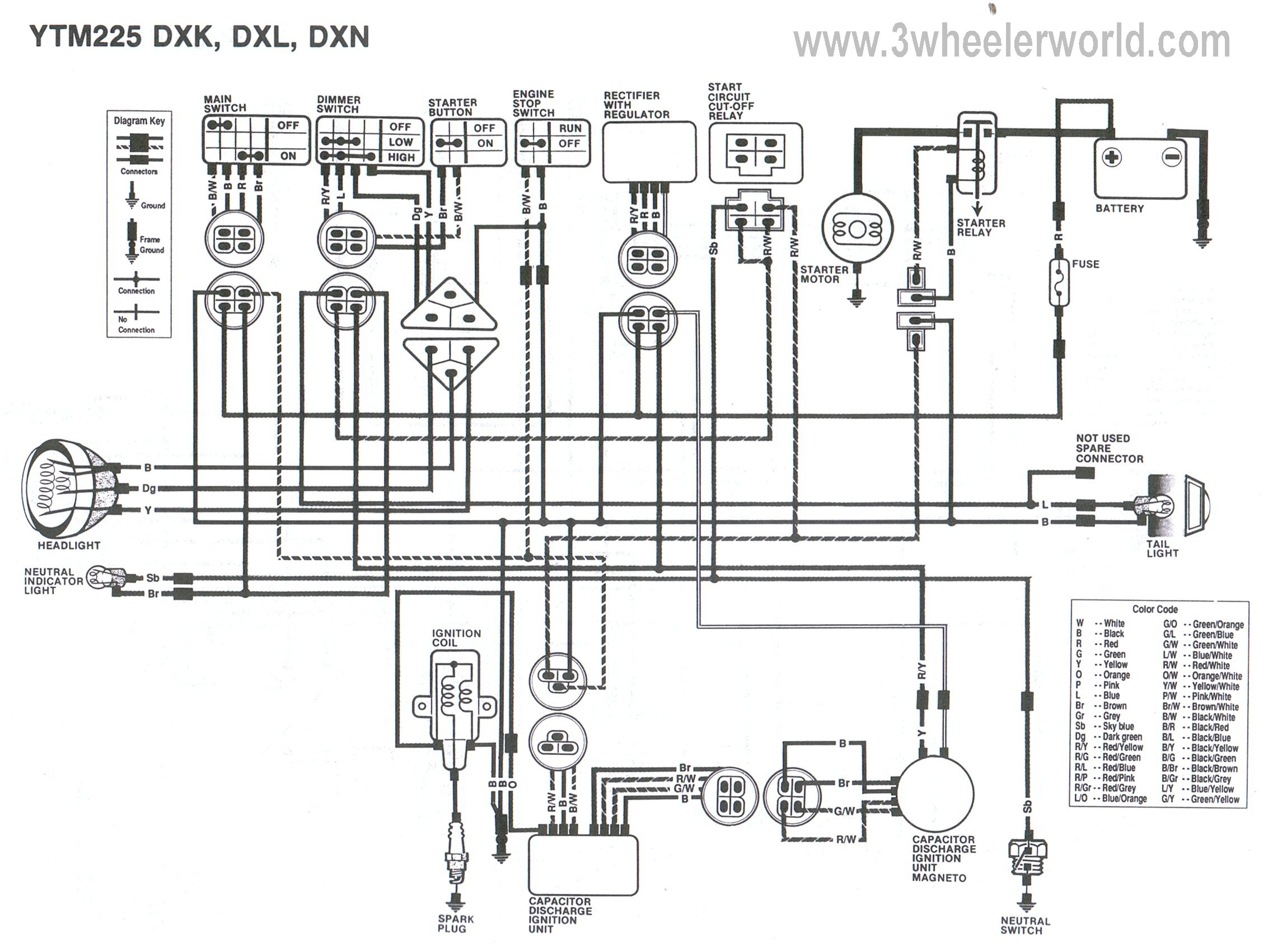 YTM225DXKDXLDXN Yamaha Moto Wiring Diagram on 98 yamaha warrior, mighty mule, chevy engine starter, cid distributor, chevy engine,