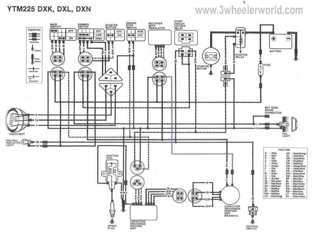 medium resolution of yamaha ttr wiring diagram wiring diagram info wiring 1999 yamaha ttr 225