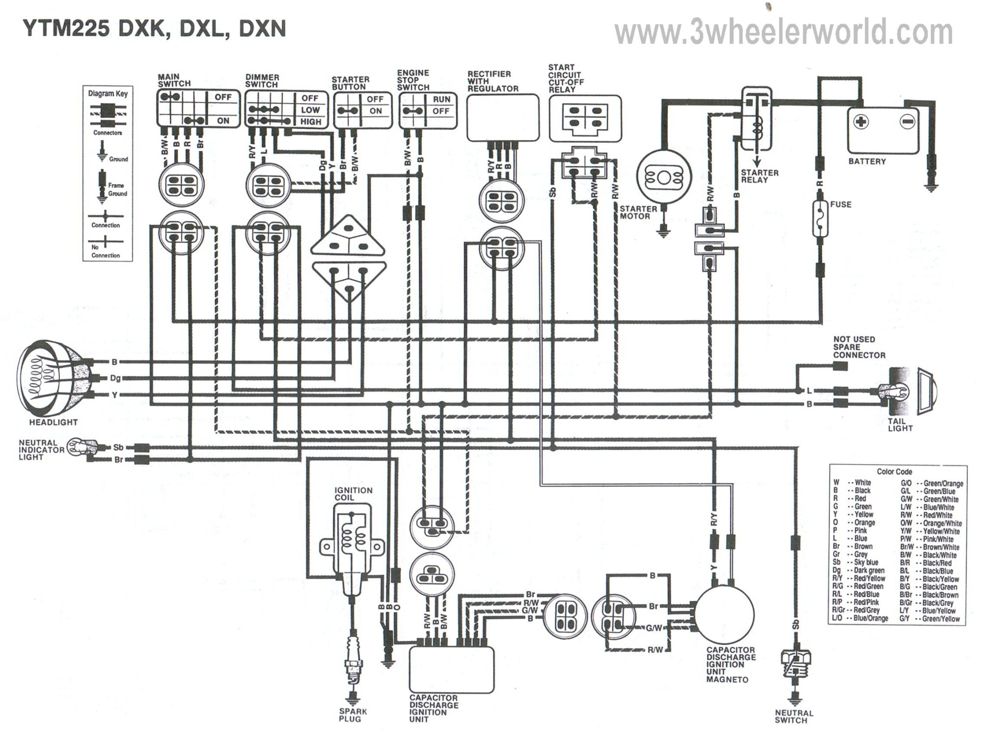 hight resolution of yamaha ttr wiring diagram wiring diagram info wiring 1999 yamaha ttr 225