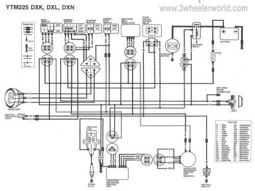 small resolution of 84 yamaha 225 dx wiring wiring diagram for you yamaha 225 dx wiring schmatic
