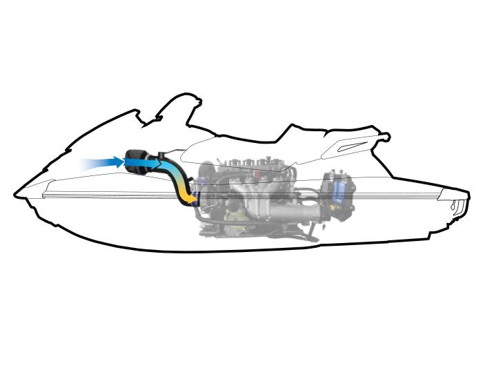 RIVA Yamaha GP1800 SVHO Power Filter Kit [RY13110] : PWC