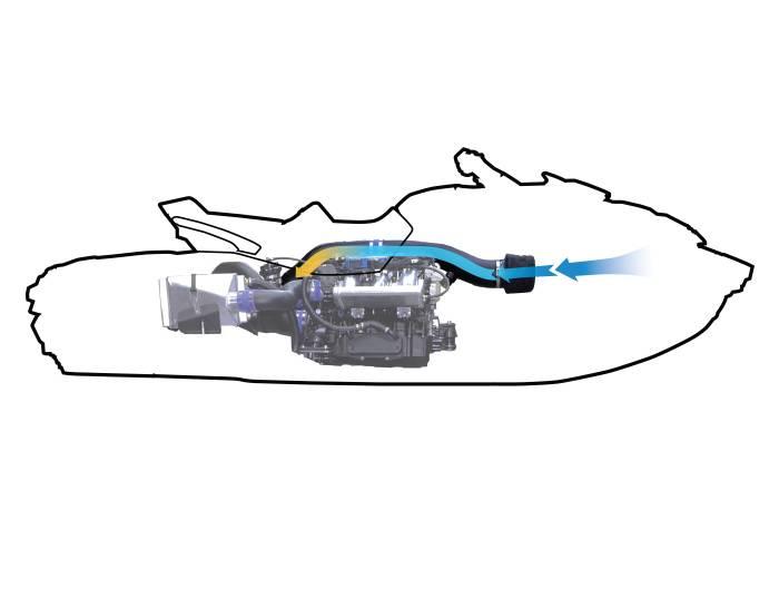 RIVA SEA-DOO 2018-19 RXT/GTX 230 POWER FILTER [RS13170