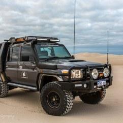 Wiring Diagram Toyota Landcruiser 79 Series Jeep Cherokee Diagrams V8 Turbo Diesel Dual Cab Ute Review