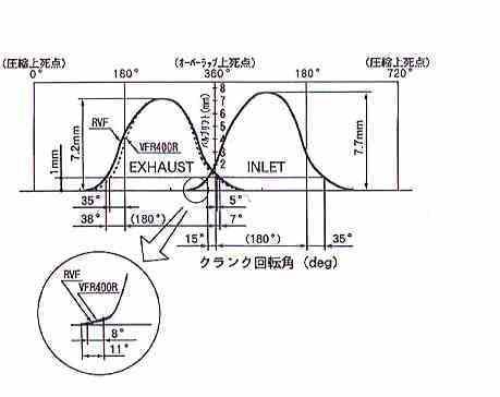 Bmw E36 Camshaft Sensor, Bmw, Free Engine Image For User