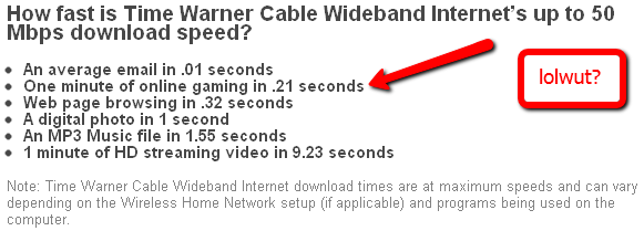 time warner cable wideband internet can fit more than 24