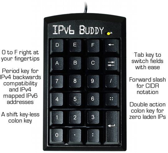 Hexadecimal Numpad eases your IPv6 conversion - 404 Tech Support