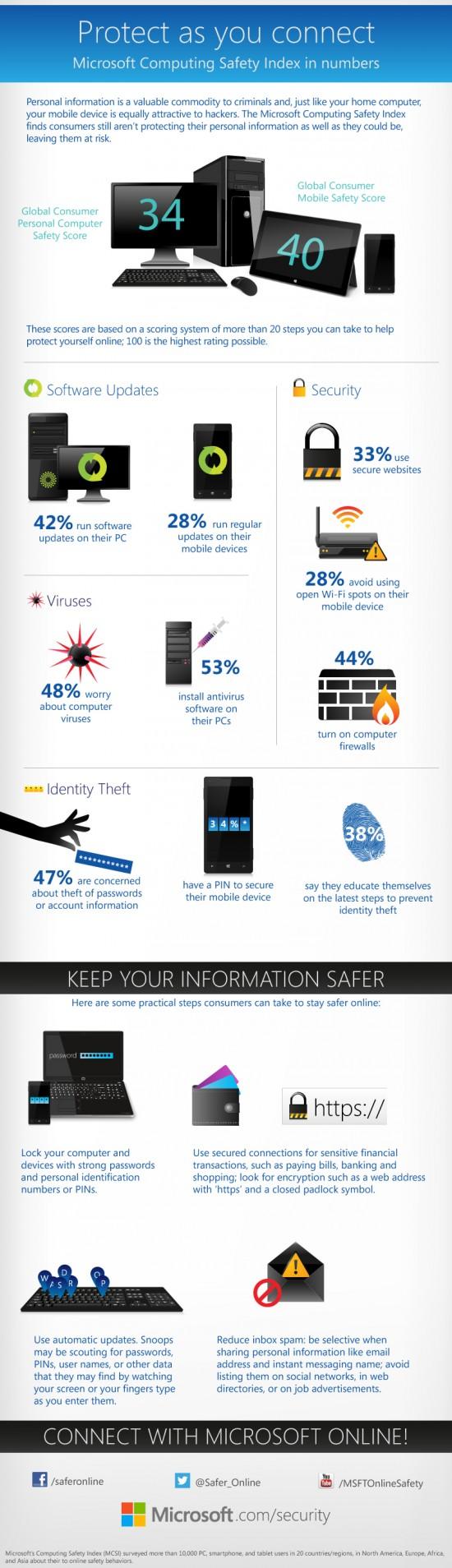ms safer internet day