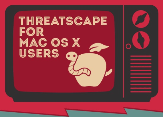 mac os x security threatscape