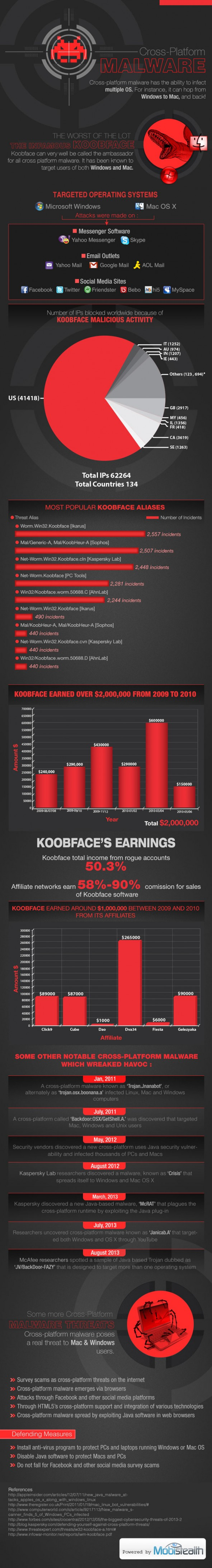 koobface_infographic