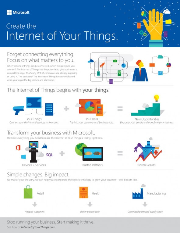 internet_of_your_things