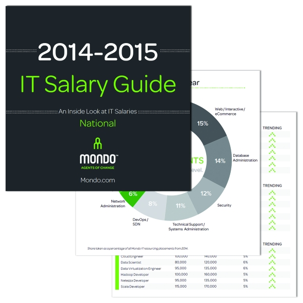 mondo_it_salary_guide