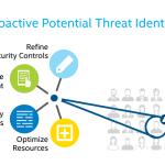 Intel Insider Threat Field Guide