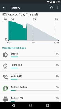 battery_usage