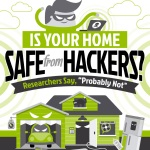 Is the smart home secure?