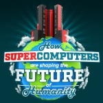 The super future of supercomputers