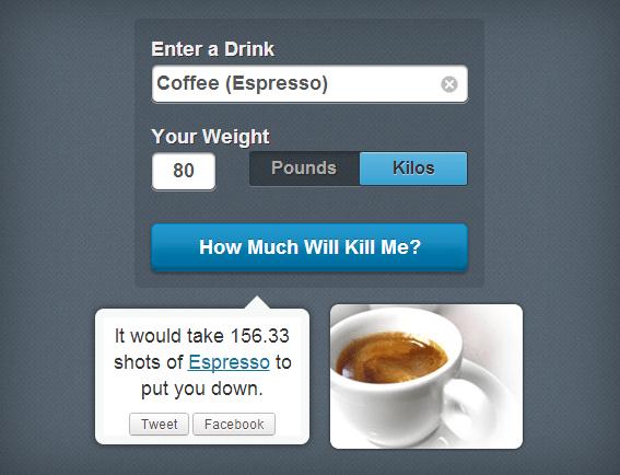 Death caffeine 20 ejemplos de contenidos que te dejarán con la boca abierta