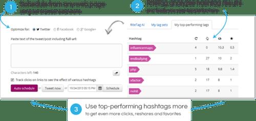 Ritetag1 20 herramientas donde monitorizar un hashtag