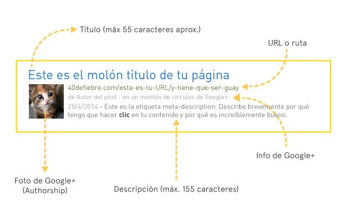 imagenbruno3 Cómo escribir un texto SEO que posicione sin ponernos muy técnicos