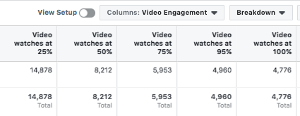 business-manager-video-engagement