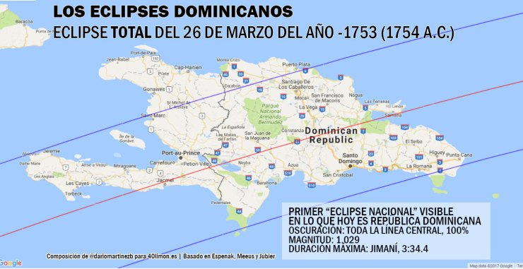 """Primer """"Eclipse Nacional"""" en RD"""