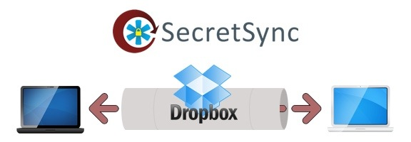 SecretSync encrypted Dropbox sync.jpeg