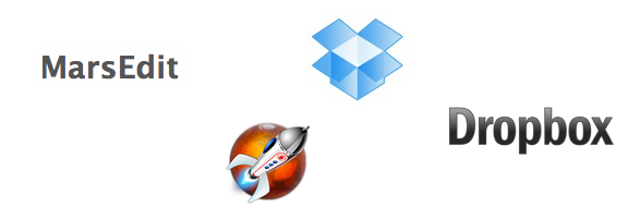 Maredit sync with dropbox