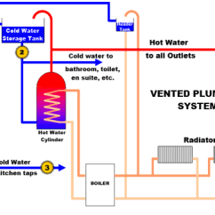 Attic Plumbing Diagram 96 Jeep Cherokee Wiring Am I Killing My Clones? (with Picture)