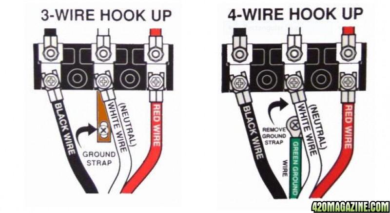 Hookup electrical outlet