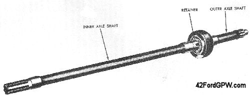 axle shafts assembly