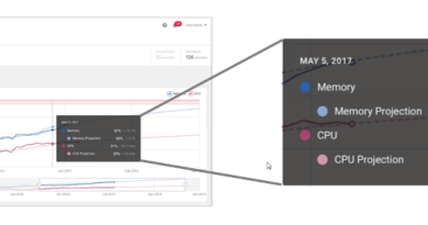 Tintri Analytics now does compute