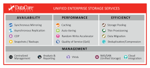 DataCore-FeatureSet