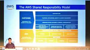 N2WS - Shared Responsibility Model